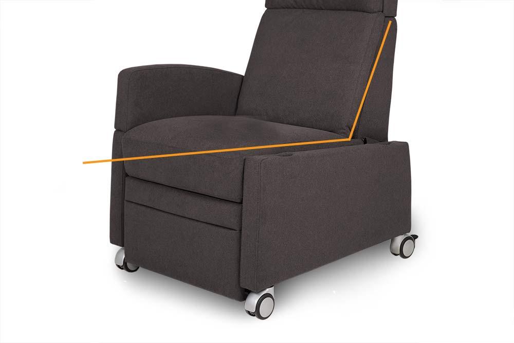VIANDOpflege: Besser und leichter sitzen dank geringem Sitzgefälle